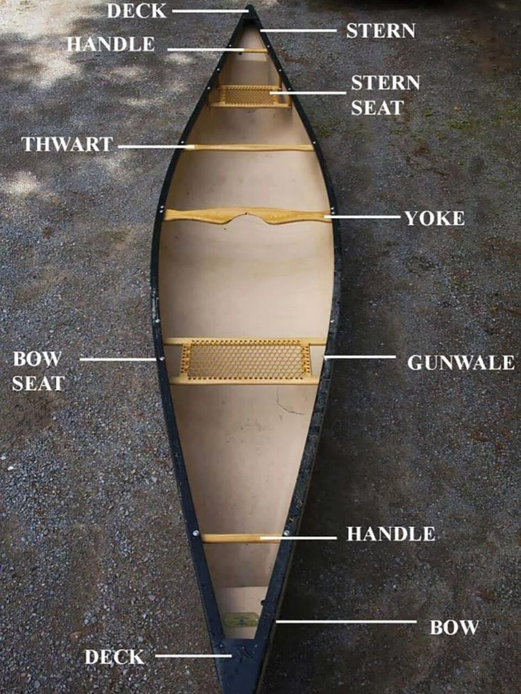 Canoe Parts Diagram